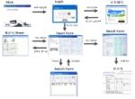 설계검토 표준도구 및 사무템플릿 개발 / 현대자동차(주) 전주공장